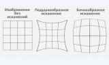 Длиннофокусный объектив: особенности, характеристики, достоинства и недостатки